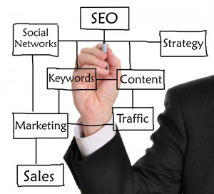 Search Engine Optimization Tampa Web Design